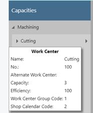 work center - tooltip