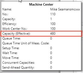 Flowfield Capacity Effective