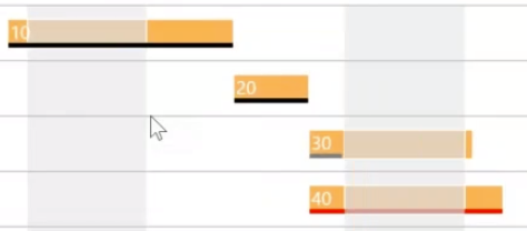 VPS progress bar coloring
