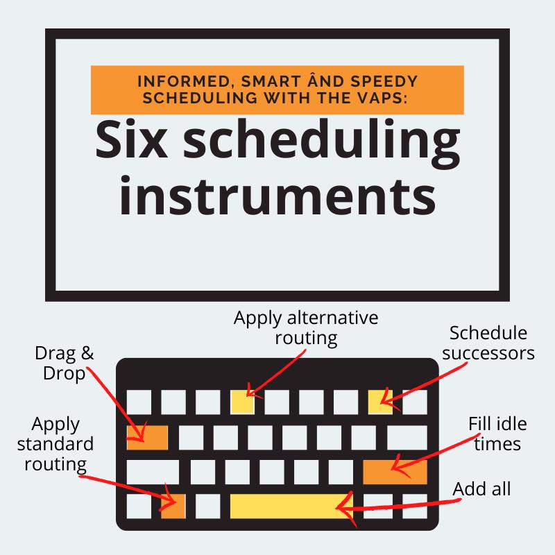 VAPS-scheduling instruments